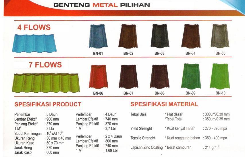 Tentang Produk Jual Genteng Metal Genteng Metal Murah Atap Baja
